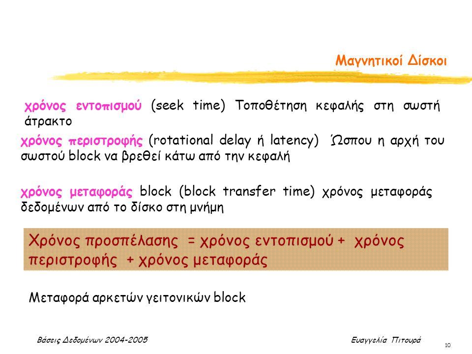 Βάσεις Δεδομένων 2004-2005 Ευαγγελία Πιτουρά 10 Μαγνητικοί Δίσκοι χρόνος εντοπισμού (seek time) Τοποθέτηση κεφαλής στη σωστή άτρακτο χρόνος περιστροφής (rotational delay ή latency) Ώσπου η αρχή του σωστού block να βρεθεί κάτω από την κεφαλή χρόνος μεταφοράς block (block transfer time) χρόνος μεταφοράς δεδομένων από το δίσκο στη μνήμη Μεταφορά αρκετών γειτονικών block Χρόνος προσπέλασης = χρόνος εντοπισμού + χρόνος περιστροφής + χρόνος μεταφοράς