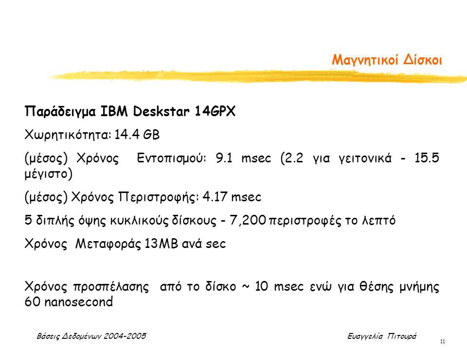 Βάσεις Δεδομένων 2004-2005 Ευαγγελία Πιτουρά 11 Μαγνητικοί Δίσκοι Παράδειγμα IBM Deskstar 14GPX Χωρητικότητα: 14.4 GB (μέσος) Χρόνος Εντοπισμού: 9.1 msec (2.2 για γειτονικά - 15.5 μέγιστο) (μέσος) Χρόνος Περιστροφής: 4.17 msec 5 διπλής όψης κυκλικούς δίσκους - 7,200 περιστροφές το λεπτό Χρόνος Μεταφοράς 13MB ανά sec Χρόνος προσπέλασης από το δίσκο ~ 10 msec ενώ για θέσης μνήμης 60 nanosecond
