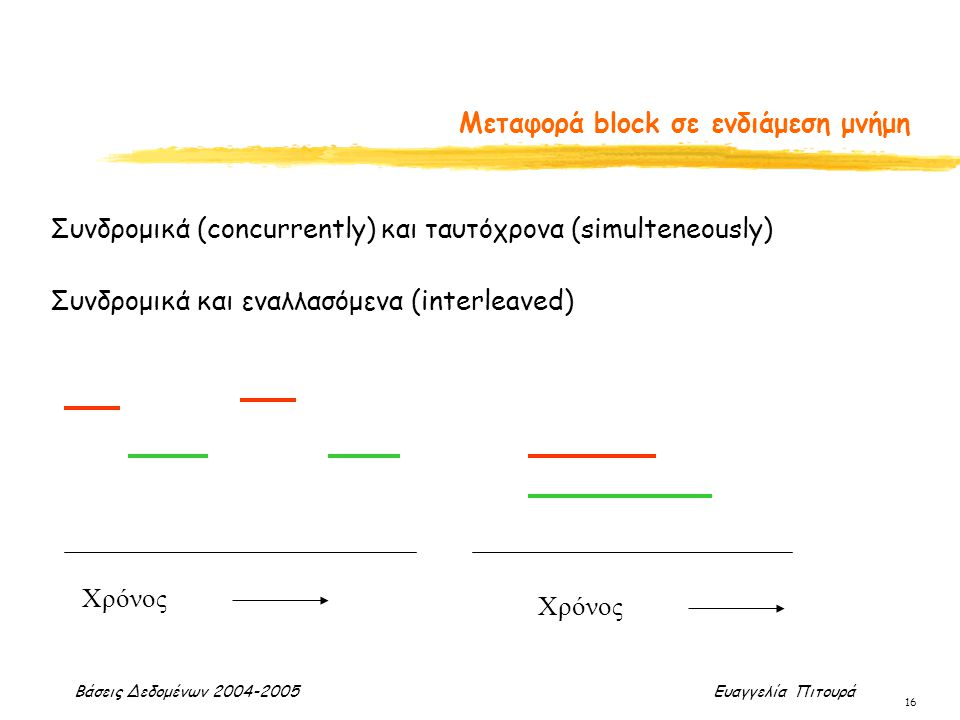 Βάσεις Δεδομένων 2004-2005 Ευαγγελία Πιτουρά 16 Μεταφορά block σε ενδιάμεση μνήμη Συνδρομικά και εναλλασόμενα (interleaved) Συνδρομικά (concurrently) και ταυτόχρονα (simulteneously) Χρόνος