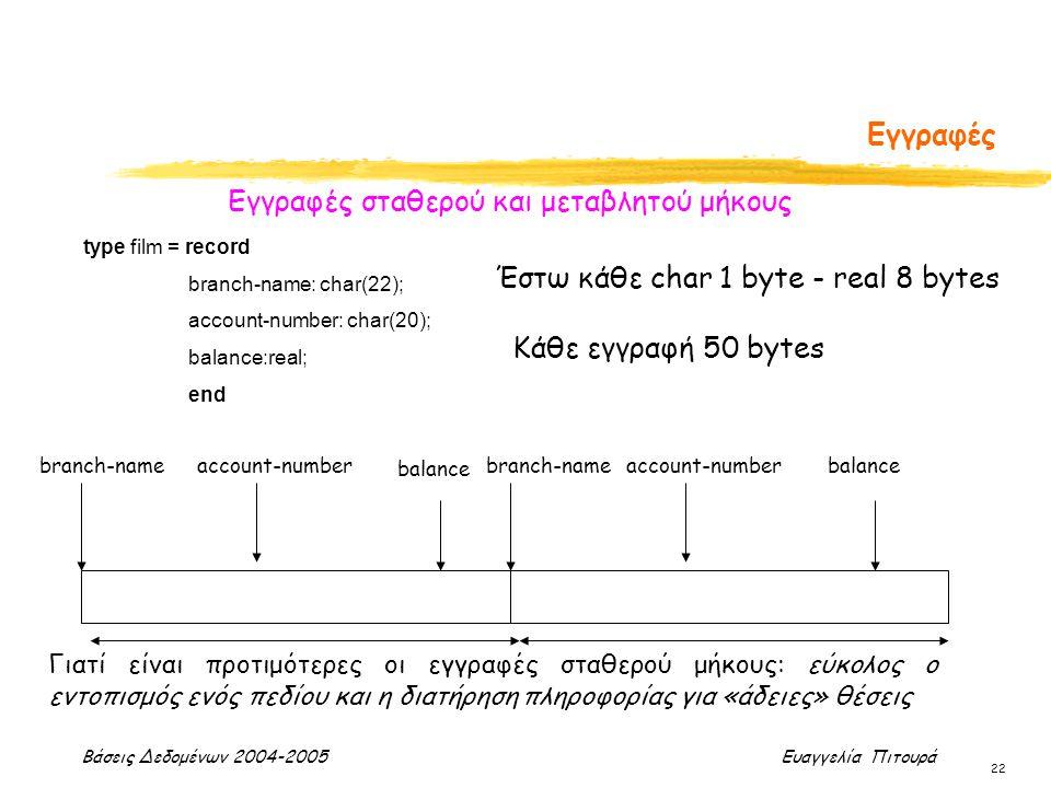 Βάσεις Δεδομένων 2004-2005 Ευαγγελία Πιτουρά 22 Εγγραφές Εγγραφές σταθερού και μεταβλητού μήκους type film = record branch-name: char(22); account-number: char(20); balance:real; end branch-nameaccount-number balance Έστω κάθε char 1 byte - real 8 bytes Κάθε εγγραφή 50 bytes branch-nameaccount-numberbalance Γιατί είναι προτιμότερες οι εγγραφές σταθερού μήκους: εύκολος ο εντοπισμός ενός πεδίου και η διατήρηση πληροφορίας για «άδειες» θέσεις