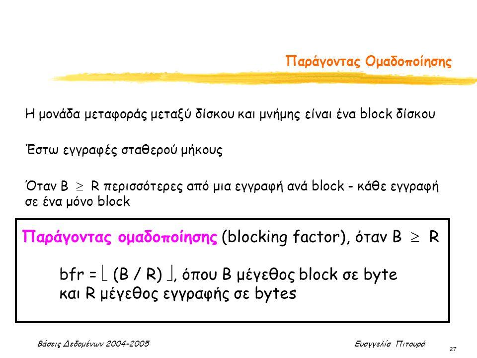 Βάσεις Δεδομένων 2004-2005 Ευαγγελία Πιτουρά 27 Παράγοντας Ομαδοποίησης Η μονάδα μεταφοράς μεταξύ δίσκου και μνήμης είναι ένα block δίσκου Παράγοντας ομαδοποίησης (blocking factor), όταν Β  R bfr =  (B / R) , όπου Β μέγεθος block σε byte και R μέγεθος εγγραφής σε bytes Όταν Β  R περισσότερες από μια εγγραφή ανά block - κάθε εγγραφή σε ένα μόνο block Έστω εγγραφές σταθερού μήκους