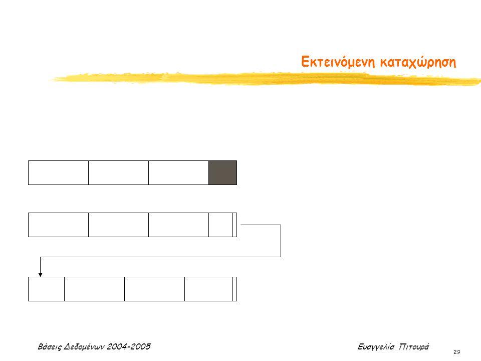 Βάσεις Δεδομένων 2004-2005 Ευαγγελία Πιτουρά 29 Εκτεινόμενη καταχώρηση