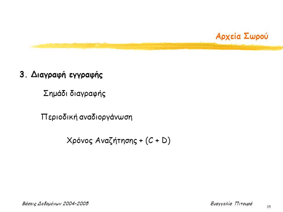 Βάσεις Δεδομένων 2004-2005 Ευαγγελία Πιτουρά 35 Αρχεία Σωρού 3.