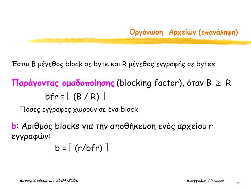 Βάσεις Δεδομένων 2004-2005 Ευαγγελία Πιτουρά 46 Οργάνωση Αρχείων (επανάληψη) Παράγοντας ομαδοποίησης (blocking factor), όταν Β  R bfr =  (B / R)  Έστω Β μέγεθος block σε byte και R μέγεθος εγγραφής σε bytes Πόσες εγγραφές χωρούν σε ένα block b: Αριθμός blocks για την αποθήκευση ενός αρχείου r εγγραφών: b =  (r/bfr) 