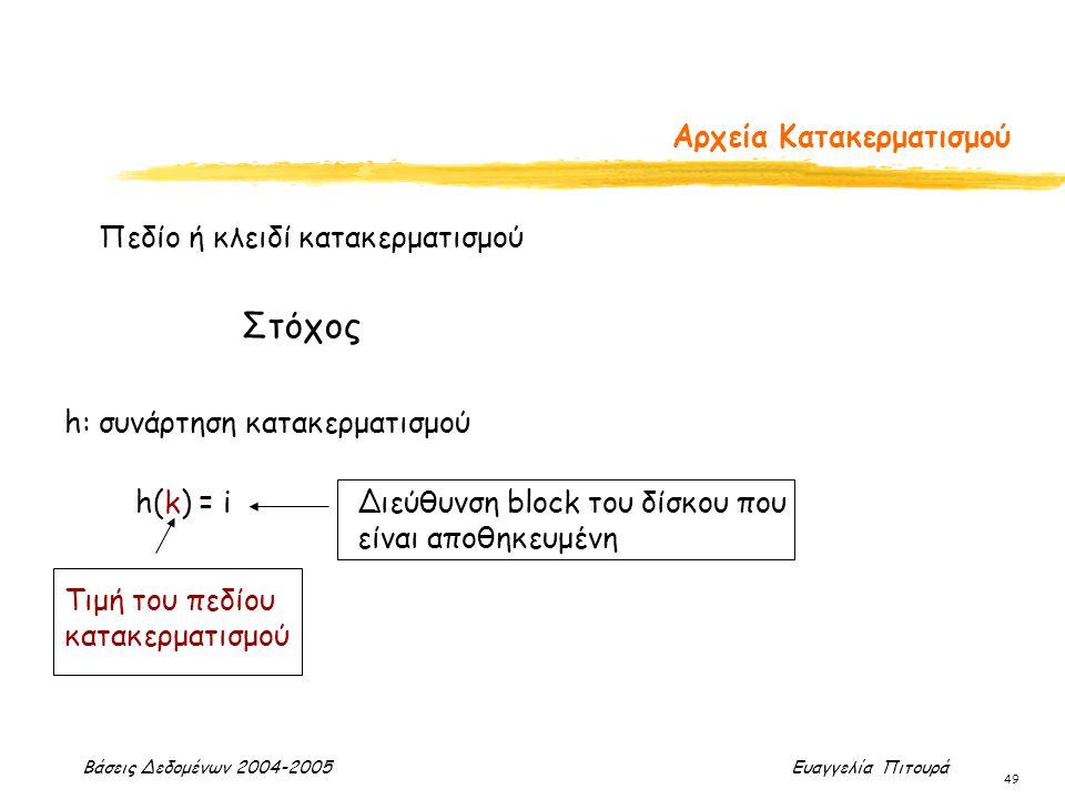 Βάσεις Δεδομένων 2004-2005 Ευαγγελία Πιτουρά 49 Αρχεία Κατακερματισμού Πεδίο ή κλειδί κατακερματισμού h: συνάρτηση κατακερματισμού h(k) = i Τιμή του πεδίου κατακερματισμού Διεύθυνση block του δίσκου που είναι αποθηκευμένη Στόχος