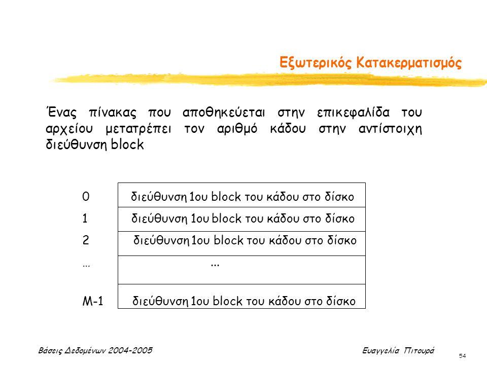 Βάσεις Δεδομένων 2004-2005 Ευαγγελία Πιτουρά 54 Εξωτερικός Κατακερματισμός Ένας πίνακας που αποθηκεύεται στην επικεφαλίδα του αρχείου μετατρέπει τον αριθμό κάδου στην αντίστοιχη διεύθυνση block 0διεύθυνση 1ου block του κάδου στο δίσκο 1 διεύθυνση 1ου block του κάδου στο δίσκο 2 διεύθυνση 1ου block του κάδου στο δίσκο …...