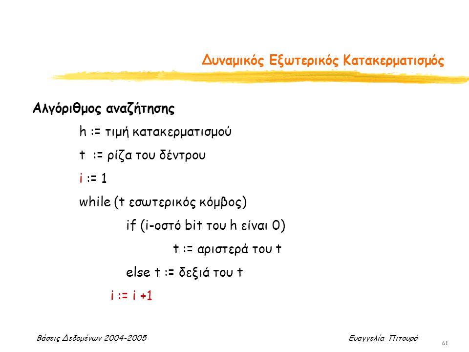 Βάσεις Δεδομένων 2004-2005 Ευαγγελία Πιτουρά 61 Δυναμικός Εξωτερικός Κατακερματισμός Αλγόριθμος αναζήτησης h := τιμή κατακερματισμού t := ρίζα του δέντρου i := 1 while (t εσωτερικός κόμβος) if (i-οστό bit του h είναι 0) t := αριστερά του t else t := δεξιά του t i := i +1
