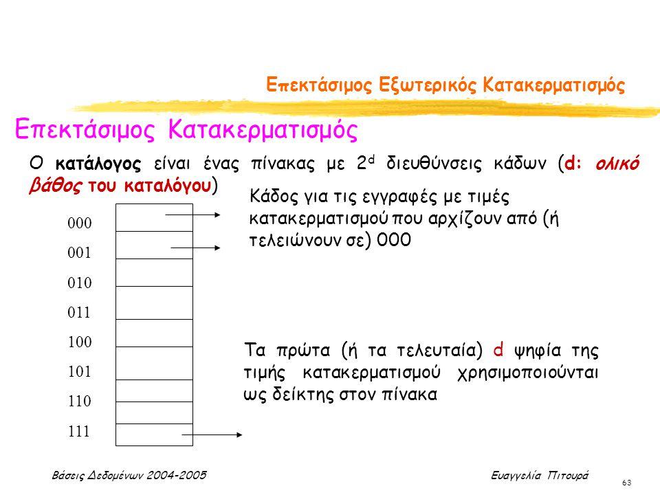 Βάσεις Δεδομένων 2004-2005 Ευαγγελία Πιτουρά 63 Επεκτάσιμος Εξωτερικός Κατακερματισμός Επεκτάσιμος Κατακερματισμός Ο κατάλογος είναι ένας πίνακας με 2 d διευθύνσεις κάδων (d: ολικό βάθος του καταλόγου) 000 001 010 011 100 101 110 111 Κάδος για τις εγγραφές με τιμές κατακερματισμού που αρχίζουν από (ή τελειώνουν σε) 000 Τα πρώτα (ή τα τελευταία) d ψηφία της τιμής κατακερματισμού χρησιμοποιούνται ως δείκτης στον πίνακα