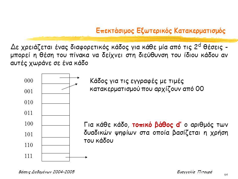 Βάσεις Δεδομένων 2004-2005 Ευαγγελία Πιτουρά 64 Επεκτάσιμος Εξωτερικός Κατακερματισμός 000 001 010 011 100 101 110 111 Κάδος για τις εγγραφές με τιμές κατακερματισμού που αρχίζουν από 00 Δε χρειάζεται ένας διαφορετικός κάδος για κάθε μία από τις 2 d θέσεις - μπορεί η θέση του πίνακα να δείχνει στη διεύθυνση του ίδιου κάδου αν αυτές χωράνε σε ένα κάδο Για κάθε κάδο, τοπικό βάθος d' o αριθμός των δυαδικών ψηφίων στα οποία βασίζεται η χρήση του κάδου
