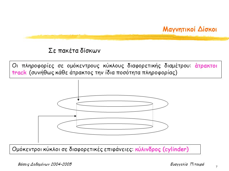 Βάσεις Δεδομένων 2004-2005 Ευαγγελία Πιτουρά 7 Μαγνητικοί Δίσκοι Σε πακέτα δίσκων Ομόκεντροι κύκλοι σε διαφορετικές επιφάνειες: κύλινδρος (cylinder) Οι πληροφορίες σε ομόκεντρους κύκλους διαφορετικής διαμέτρου: άτρακτοι track (συνήθως κάθε άτρακτος την ίδια ποσότητα πληροφορίας)