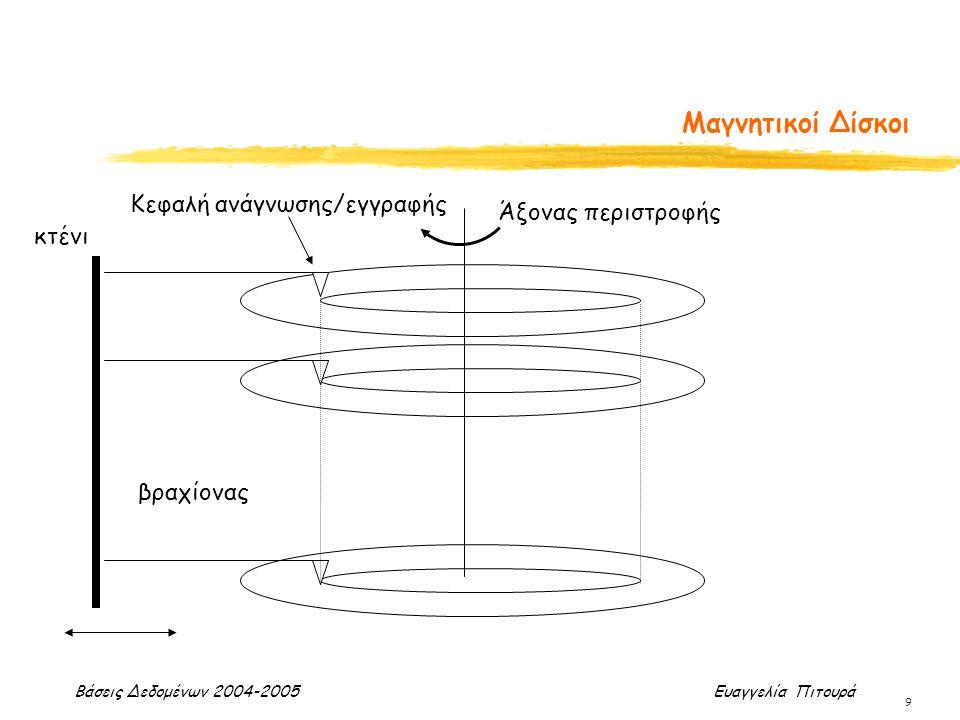Βάσεις Δεδομένων 2004-2005 Ευαγγελία Πιτουρά 9 Μαγνητικοί Δίσκοι κτένι βραχίονας Άξονας περιστροφής Κεφαλή ανάγνωσης/εγγραφής