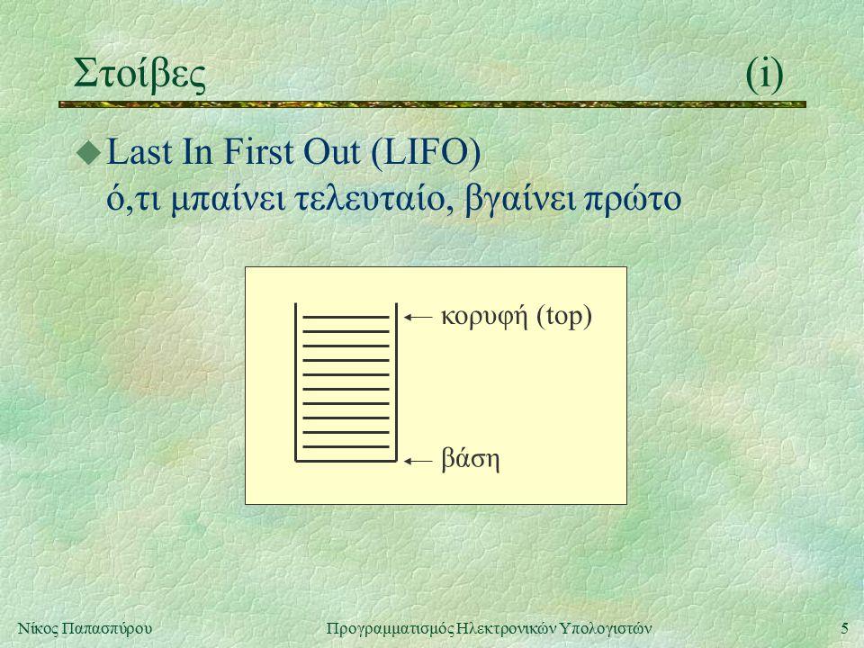 5Νίκος Παπασπύρου Προγραμματισμός Ηλεκτρονικών Υπολογιστών Στοίβες(i) u Last In First Out (LIFO) ό,τι μπαίνει τελευταίο, βγαίνει πρώτο κορυφή (top) βάση
