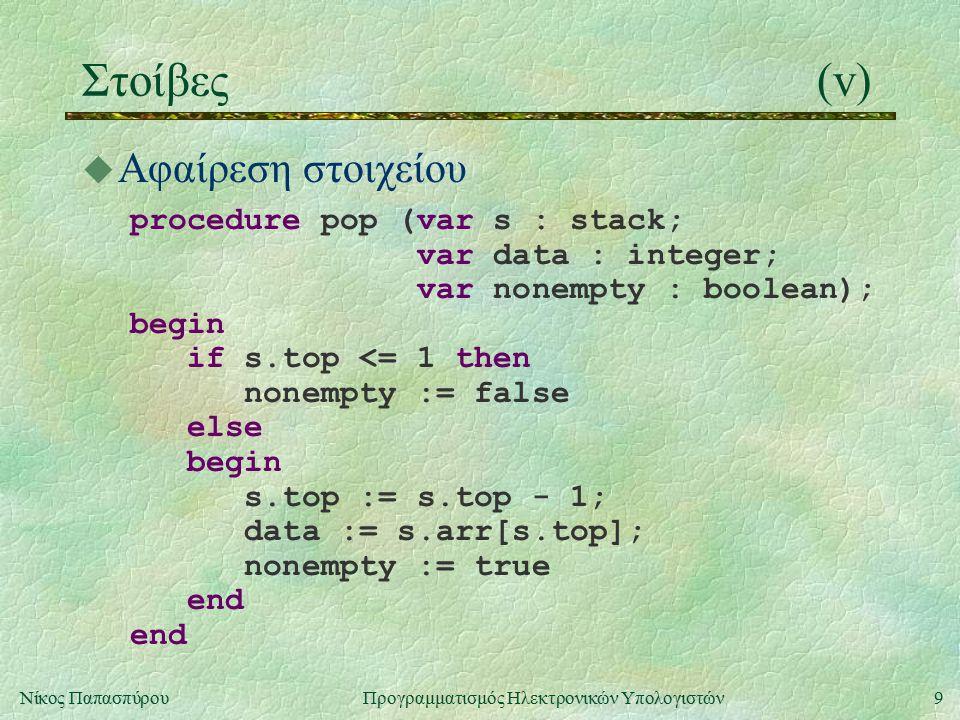 9Νίκος Παπασπύρου Προγραμματισμός Ηλεκτρονικών Υπολογιστών Στοίβες(v) u Αφαίρεση στοιχείου procedure pop (var s : stack; var data : integer; var nonempty : boolean); begin if s.top <= 1 then nonempty := false else begin s.top := s.top - 1; data := s.arr[s.top]; nonempty := true end