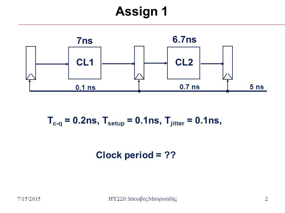 7/15/2015HY220: Ιάκωβος Μαυροειδής3 Assign 1 : Solution CL1CL2 7ns 6.7ns 0.1 ns 0.7 ns5 ns T c-q = 0.2ns, T setup = 0.1ns, T jitter = 0.1ns, T >= T c-q + T CL + T setup - δ + 2 T jitter T 1 >= 0.2 + 7 + 0.1 + 0.1 + 2 * 0.1 = 7.6 ns T 2 >= 0.2 + 6.7 + 0.1 + 0.7 + 2 * 0.1 = 7.9 ns T >= 7.9ns