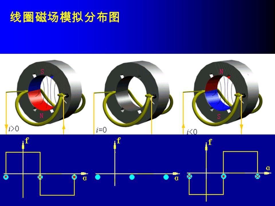 线圈磁场模拟分布图