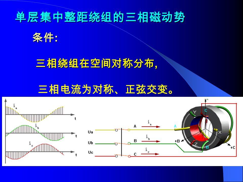 单层集中整距绕组的三相磁动势 条件 : 三相绕组在空间对称分布, 三相绕组在空间对称分布, 三相电流为对称、正弦交变。
