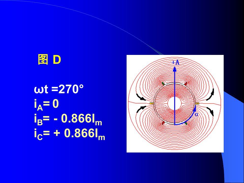 图 D ωt =270° i A = 0 i B = - 0.866I m i C = + 0.866I m