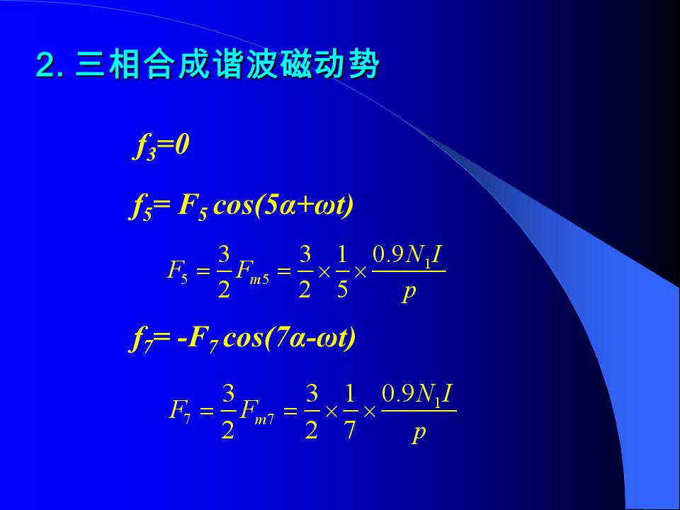 2. 三相合成谐波磁动势 f 3 =0 f 5 = F 5 cos(5α+ωt) f 7 = -F 7 cos(7α-ωt)