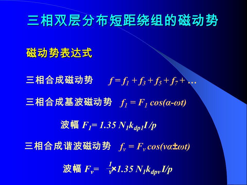 磁动势表达式 三相合成磁动势 f = f 1 + f 3 + f 5 + f 7 + … 三相合成基波磁动势 f 1 = F 1 cos(α-ωt) 波幅 F 1 = 1.35 N 1 k dp1 I /p 三相双层分布短距绕组的磁动势 三相双层分布短距绕组的磁动势 三相合成谐波磁动势 f ν =