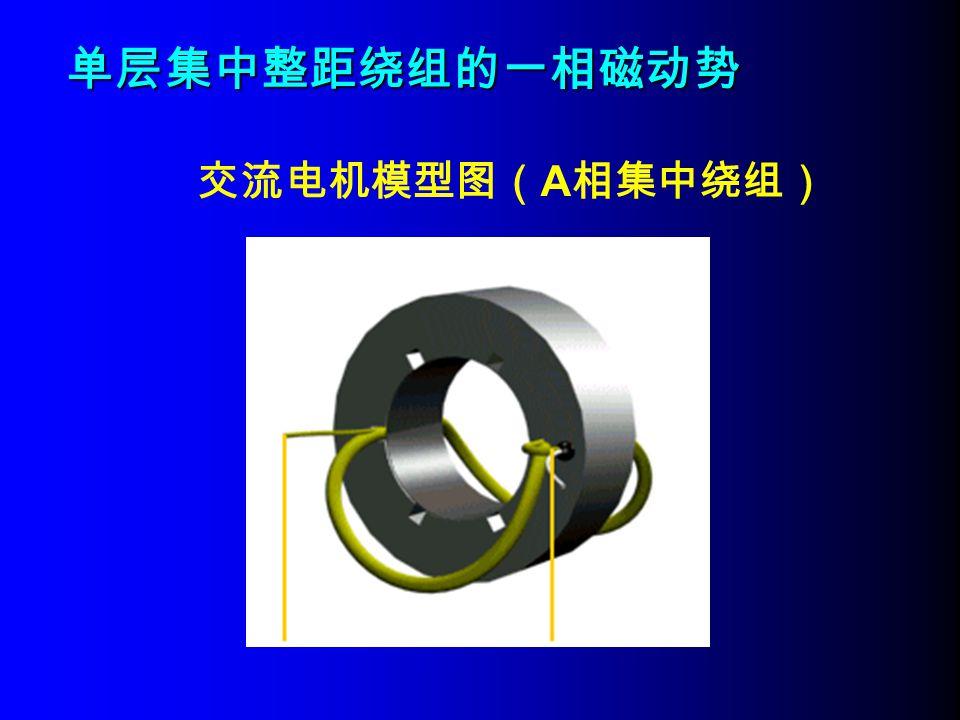 单层集中整距绕组的一相磁动势 交流电机模型图( A 相集中绕组)