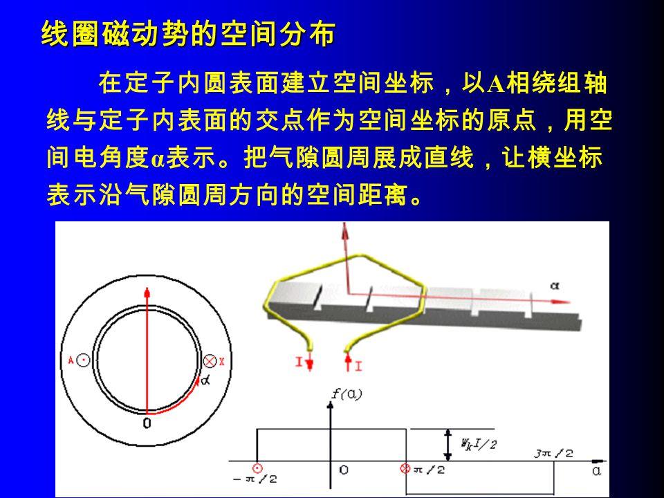 线圈磁动势的空间分布 在定子内圆表面建立空间坐标,以 A 相绕组轴 线与定子内表面的交点作为空间坐标的原点,用空 间电角度 α 表示。把气隙圆周展成直线,让横坐标 表示沿气隙圆周方向的空间距离。