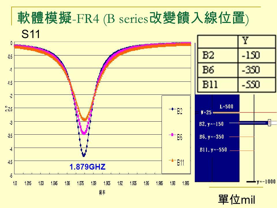 軟體模擬 -FR4 (改變 GAP 大小) 單位 mil S11