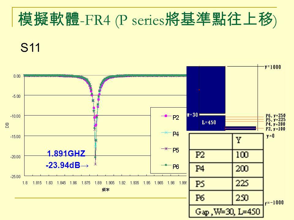 模擬軟體 -FR4 (P series 將基準點往上移 ) 1.891GHZ -23.94dB→ S11