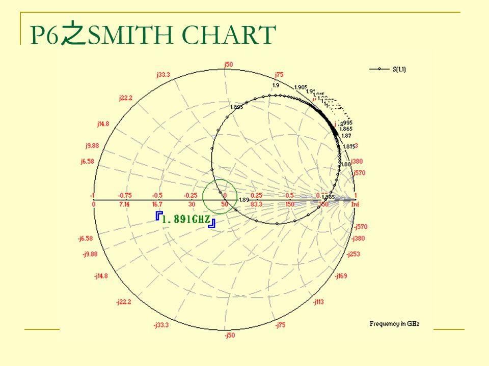 P6 之 SMITH CHART 『 』