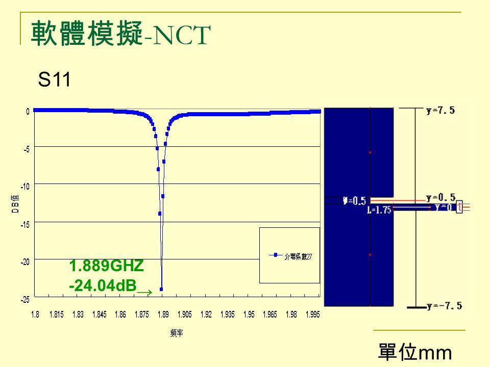 軟體模擬 -NCT 1.889GHZ -24.04dB → 單位 mm S11