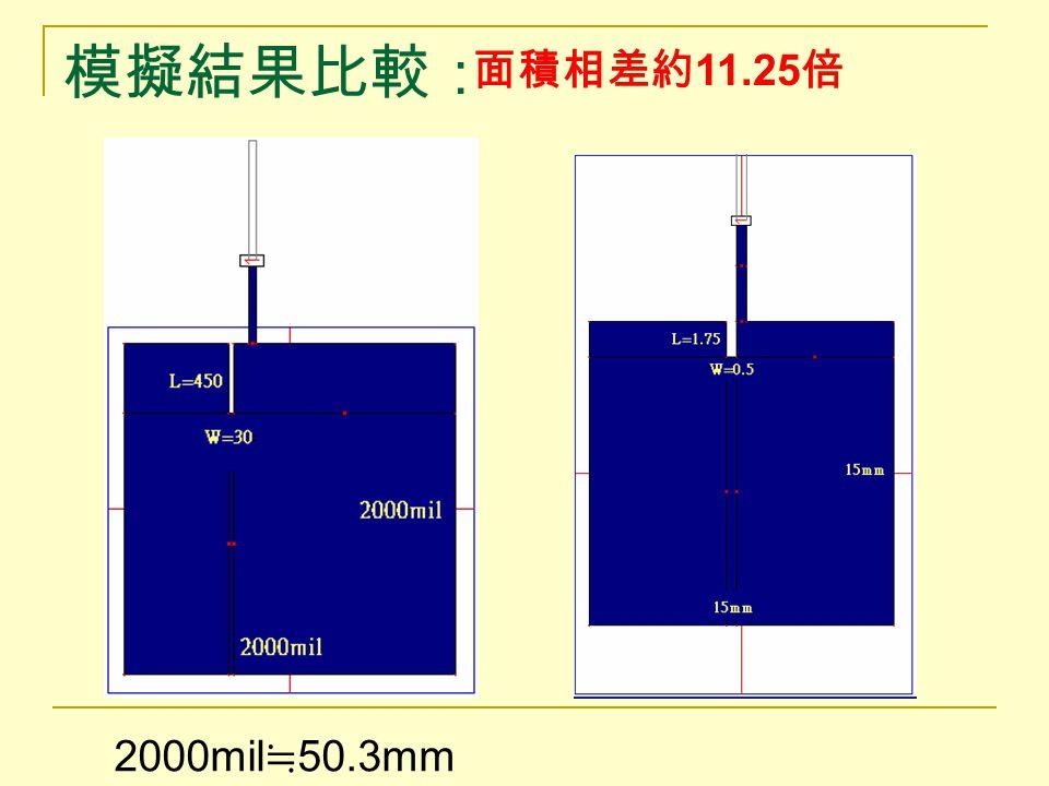 模擬結果比較: 2000mil ≒ 50.3mm 面積相差約 11.25 倍