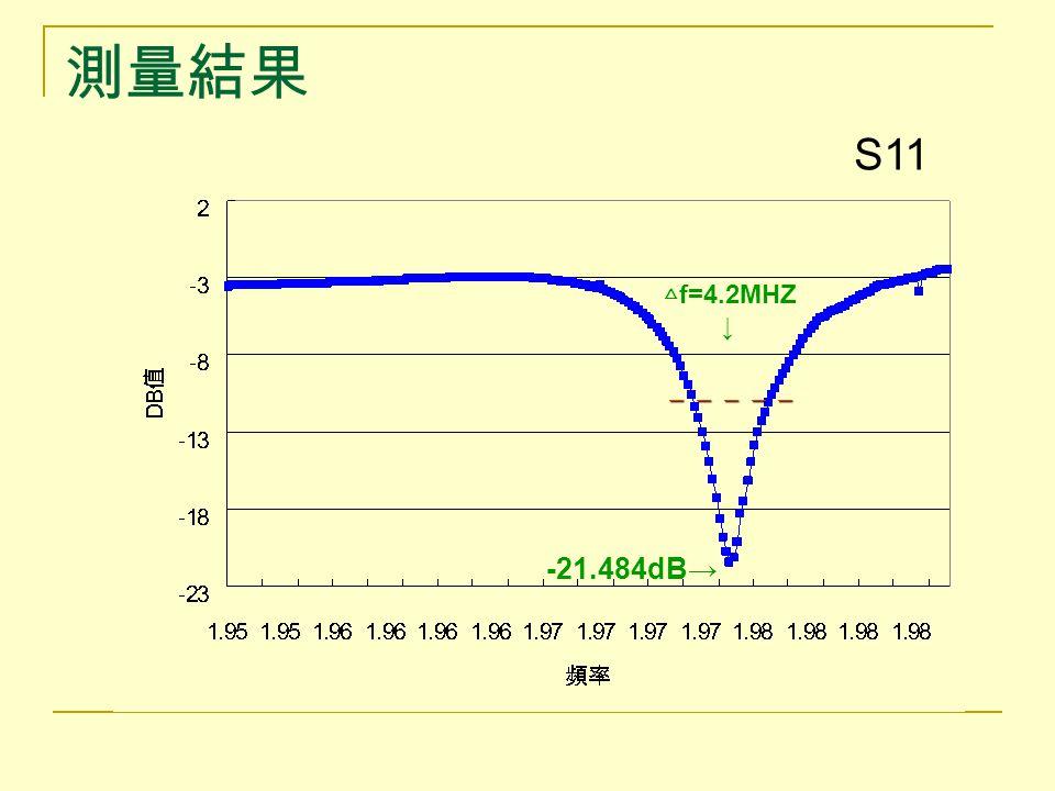 測量結果 △ f=4.2MHZ ↓_____ -21.484dB→ S11