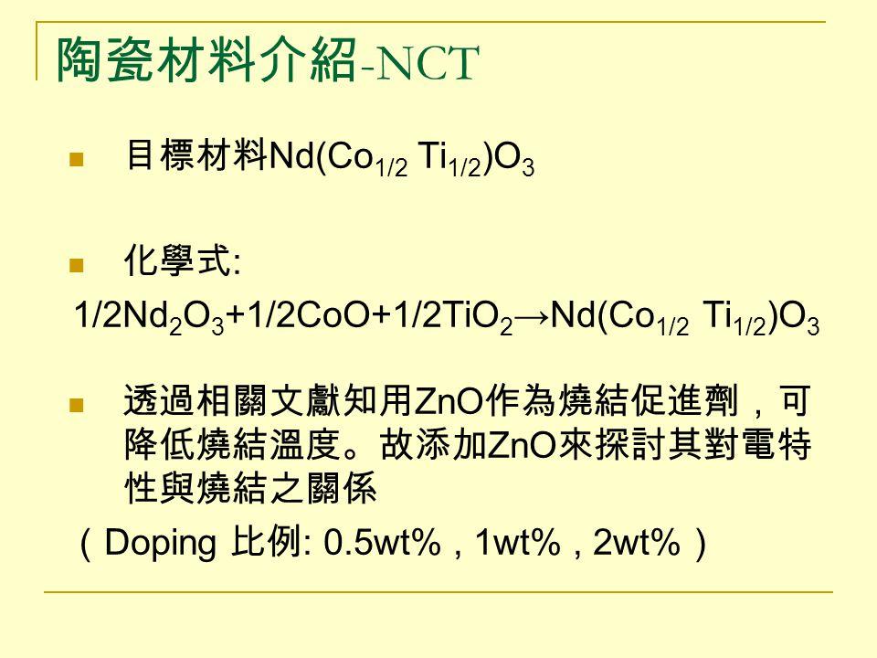 陶瓷材料介紹 -NCT 目標材料 Nd(Co 1/2 Ti 1/2 )O 3 化學式 : 1/2Nd 2 O 3 +1/2CoO+1/2TiO 2 →Nd(Co 1/2 Ti 1/2 )O 3 透過相關文獻知用 ZnO 作為燒結促進劑,可 降低燒結溫度。故添加 ZnO 來探討其對電特 性與燒結之關係