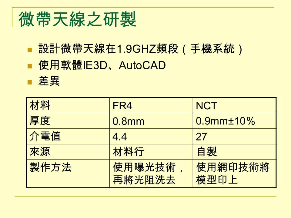 微帶天線之研製 設計微帶天線在 1.9GHZ 頻段(手機系統) 使用軟體 IE3D 、 AutoCAD 差異 材料 FR4NCT 厚度 0.8mm 0.9mm±10 % 介電值 4.427 來源材料行自製 製作方法使用曝光技術, 再將光阻洗去 使用網印技術將 模型印上
