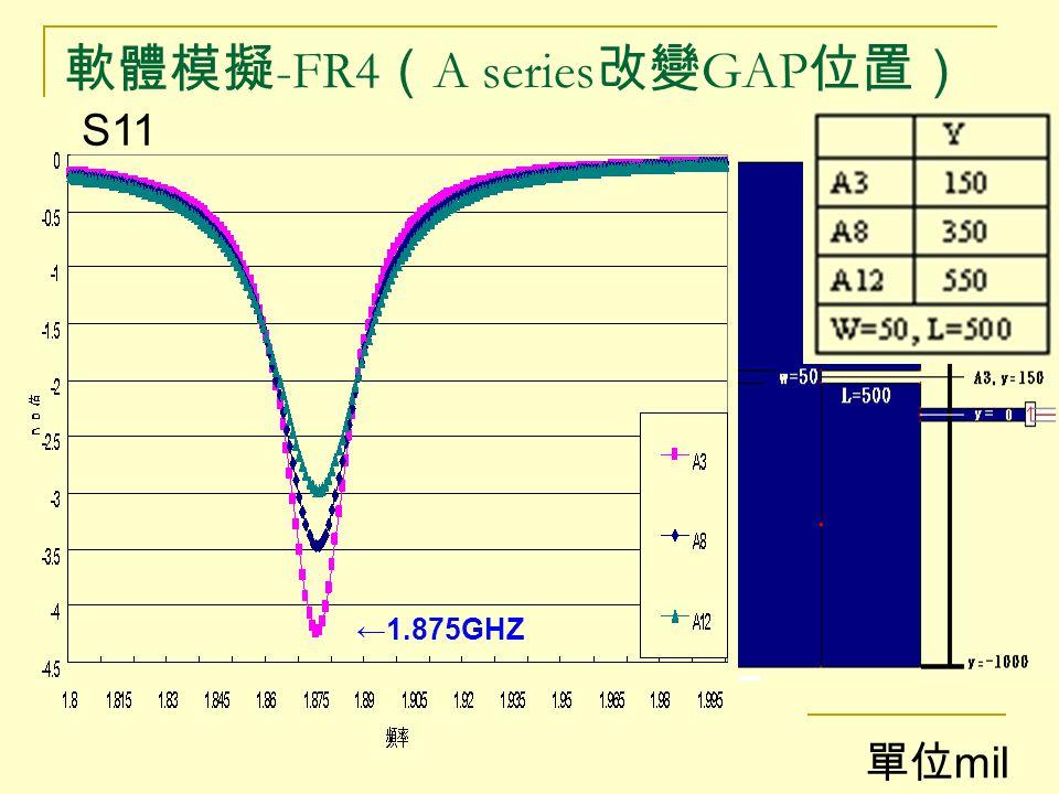 軟體模擬 -FR4 (B series 改變饋入線位置 ) 1.879GHZ 單位 mil S11