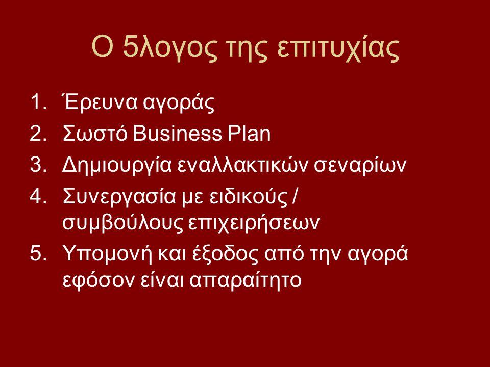 Ο 5λογος της επιτυχίας 1.Έρευνα αγοράς 2.Σωστό Business Plan 3.Δημιουργία εναλλακτικών σεναρίων 4.Συνεργασία με ειδικούς / συμβούλους επιχειρήσεων 5.Υπομονή και έξοδος από την αγορά εφόσον είναι απαραίτητο