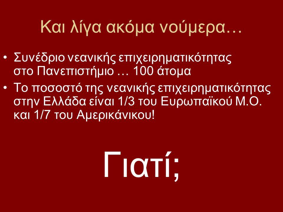 Και λίγα ακόμα νούμερα… Συνέδριο νεανικής επιχειρηματικότητας στο Πανεπιστήμιο … 100 άτομα Το ποσοστό της νεανικής επιχειρηματικότητας στην Ελλάδα είναι 1/3 του Ευρωπαϊκού Μ.Ο.