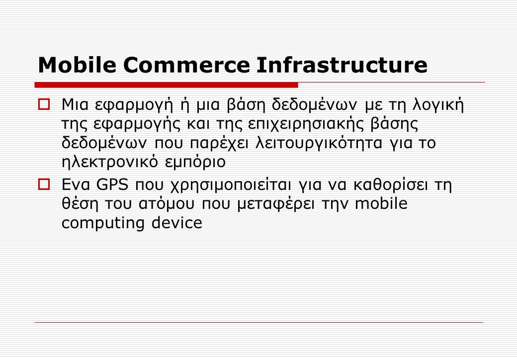 Mobile Commerce Infrastructure  Μια εφαρμογή ή μια βάση δεδομένων με τη λογική της εφαρμογής και της επιχειρησιακής βάσης δεδομένων που παρέχει λειτουργικότητα για το ηλεκτρονικό εμπόριο  Ενα GPS που χρησιμοποιείται για να καθορίσει τη θέση του ατόμου που μεταφέρει την mobile computing device