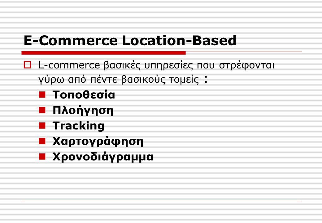 E-Commerce Location-Based  L-commerce βασικές υπηρεσίες που στρέφονται γύρω από πέντε βασικούς τομείς : Τοποθεσία Πλοήγηση Tracking Χαρτογράφηση Χρονοδιάγραμμα