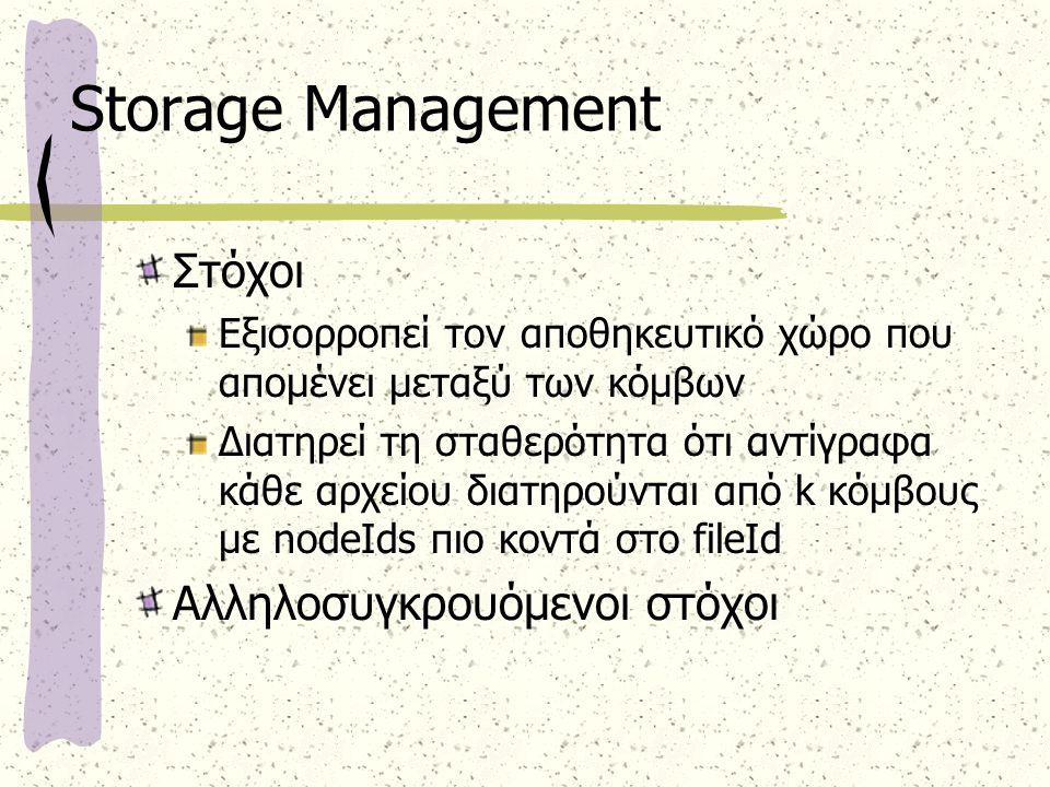 Storage Management Στόχοι Εξισορροπεί τον αποθηκευτικό χώρο που απομένει μεταξύ των κόμβων Διατηρεί τη σταθερότητα ότι αντίγραφα κάθε αρχείου διατηρούνται από k κόμβους με nodeIds πιο κοντά στο fileId Αλληλοσυγκρουόμενοι στόχοι