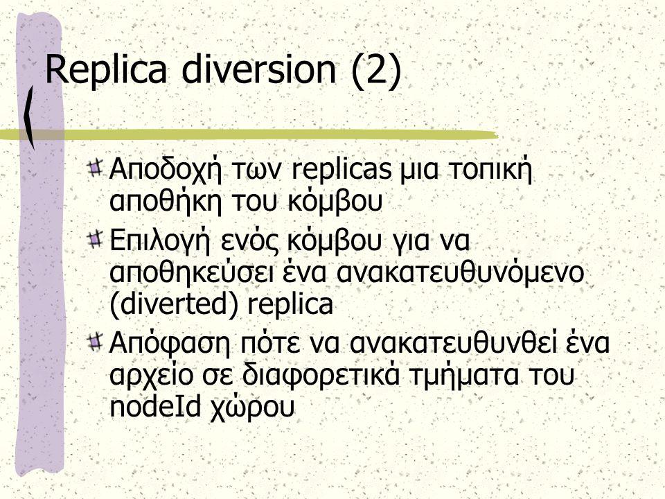 Replica diversion (2) Αποδοχή των replicas μια τοπική αποθήκη του κόμβου Επιλογή ενός κόμβου για να αποθηκεύσει ένα ανακατευθυνόμενο (diverted) replica Απόφαση πότε να ανακατευθυνθεί ένα αρχείο σε διαφορετικά τμήματα του nodeId χώρου