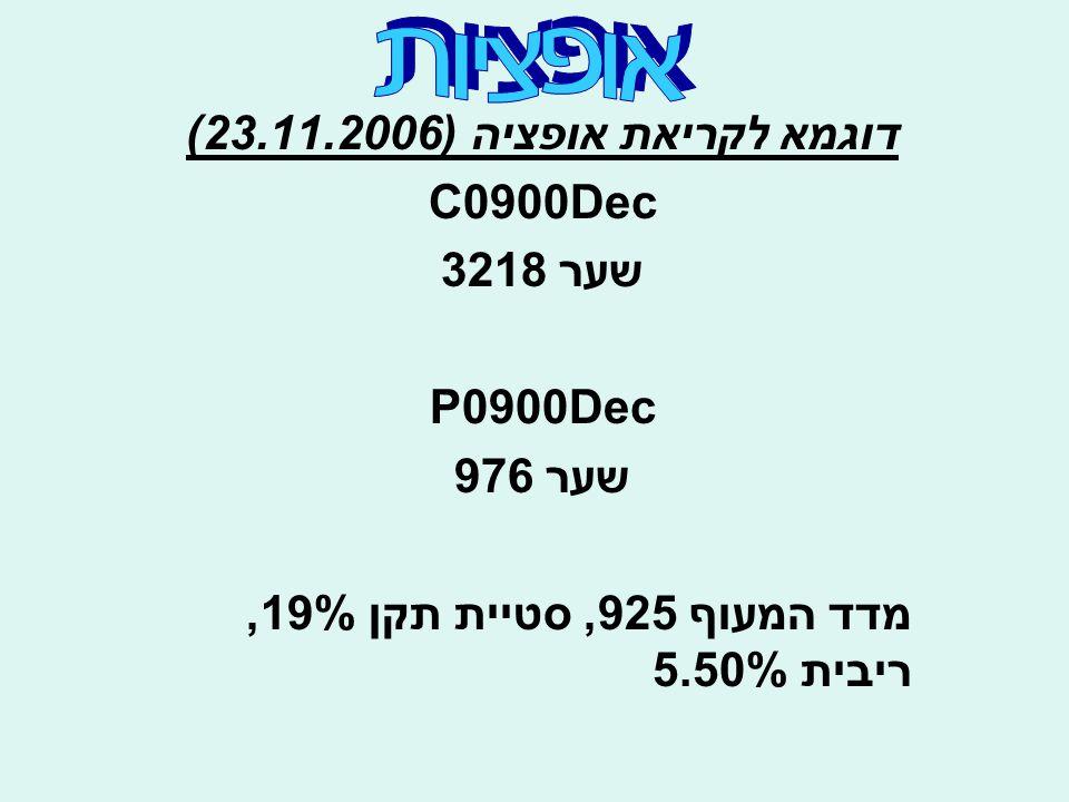 דוגמא לקריאת אופציה (23.11.2006) C0900Dec שער 3218 P0900Dec שער 976 מדד המעוף 925, סטיית תקן 19%, ריבית 5.50%