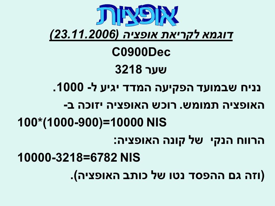 דוגמא לקריאת אופציה (23.11.2006) C0900Dec שער 3218 נניח שבמועד הפקיעה המדד יגיע ל- 1000. האופציה תמומש. רוכש האופציה יזוכה ב- 100*(1000-900)=10000 NIS