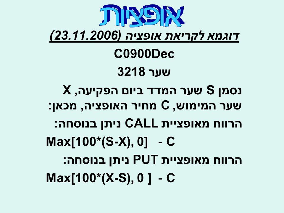 דוגמא לקריאת אופציה (23.11.2006) C0900Dec שער 3218 נסמן S שער המדד ביום הפקיעה, X שער המימוש, C מחיר האופציה, מכאן: הרווח מאופציית CALL ניתן בנוסחה: C