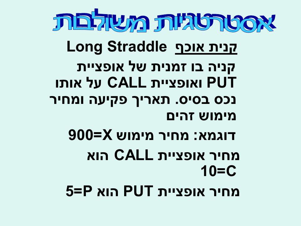 קנית אוכף Long Straddle קניה בו זמנית של אופציית PUT ואופציית CALL על אותו נכס בסיס. תאריך פקיעה ומחיר מימוש זהים דוגמא: מחיר מימוש X=900 מחיר אופציית