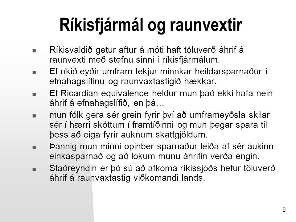 9 Ríkisfjármál og raunvextir Ríkisvaldið getur aftur á móti haft töluverð áhrif á raunvexti með stefnu sinni í ríkisfjármálum. Ef ríkið eyðir umfram t