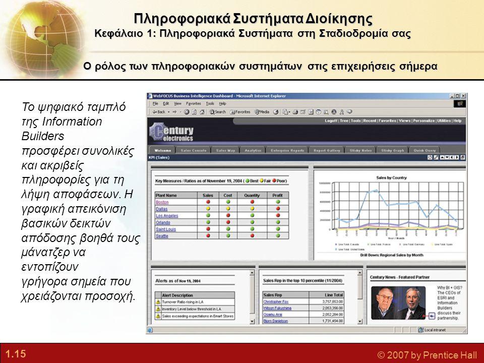 1.15 © 2007 by Prentice Hall Πληροφοριακά Συστήματα Διοίκησης Κεφάλαιο 1: Πληροφοριακά Συστήματα στη Σταδιοδρομία σας Ο ρόλος των πληροφοριακών συστημ