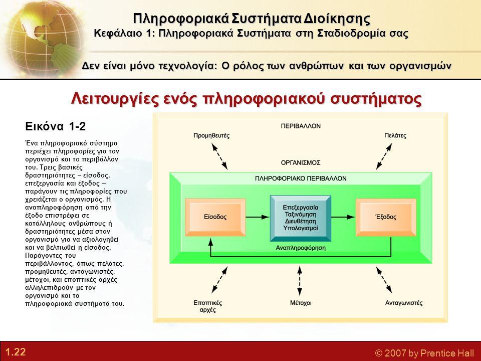 1.22 © 2007 by Prentice Hall Δεν είναι μόνο τεχνολογία: Ο ρόλος των ανθρώπων και των οργανισμών Λειτουργίες ενός πληροφοριακού συστήματος Πληροφοριακά