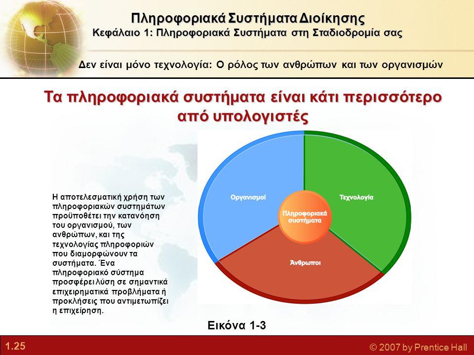 1.25 © 2007 by Prentice Hall Δεν είναι μόνο τεχνολογία: Ο ρόλος των ανθρώπων και των οργανισμών Τα πληροφοριακά συστήματα είναι κάτι περισσότερο από υ