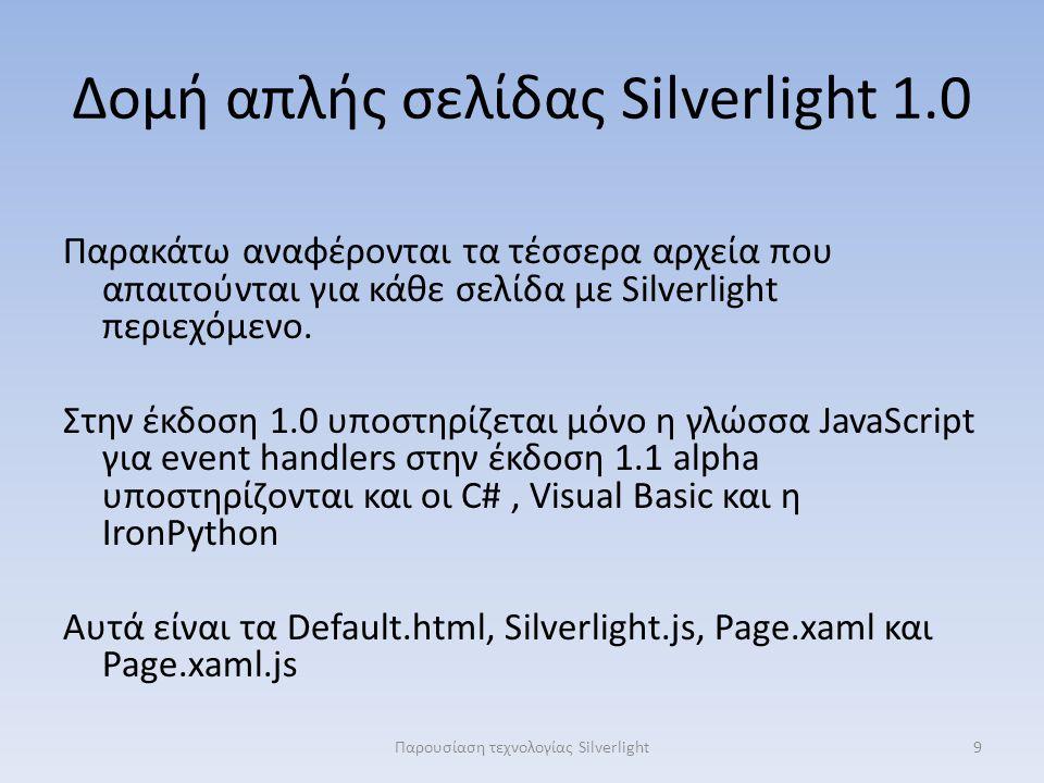 Δομή απλής σελίδας Silverlight 1.0 Παρακάτω αναφέρονται τα τέσσερα αρχεία που απαιτούνται για κάθε σελίδα με Silverlight περιεχόμενο. Στην έκδοση 1.0