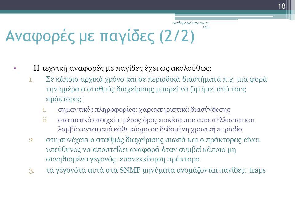 Ακαδημαϊκό Έτος 2010 - 2011 18 Η τεχνική αναφορές με παγίδες έχει ως ακολούθως: 1.Σε κάποιο αρχικό χρόνο και σε περιοδικά διαστήματα π.χ.